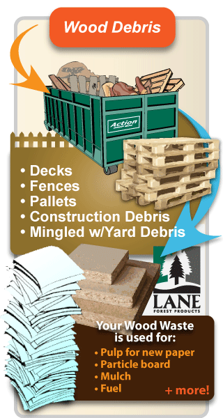 Wood Debris Recycling Program Lane Forest