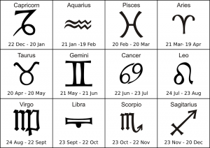 zodiac-29420_960_720